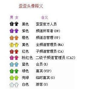 YY等级表和马甲等级与颜色的介绍_软件自学网