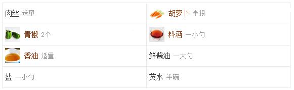 青椒炒肉丝的做法讲解_软件自学网