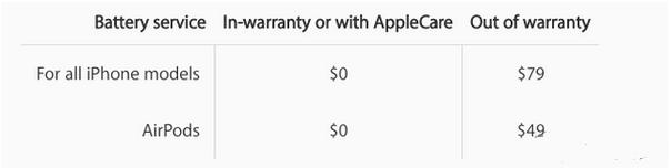 苹果官方换电池多少钱_软件自学网