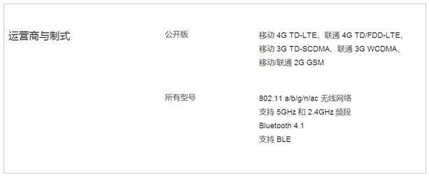 魅族pro6支不支持电信4g?_软件自学网