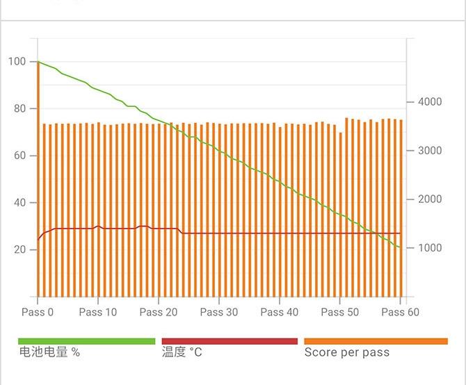 魅族pro6plus充满电需要多长时间_软件自学网
