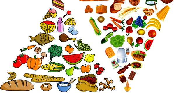 各种食物组成的金字塔