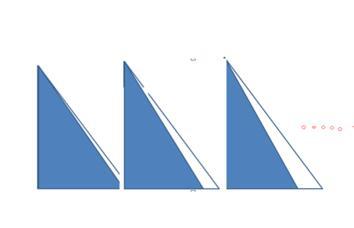 如何用ppt画一个对称轴图形的旋转动画        方法/步骤    1,我们