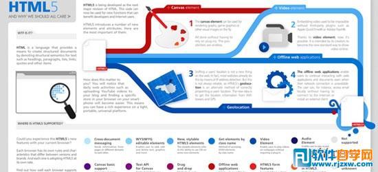 收集值得收藏15个的HTML5资源知识_软件自学网